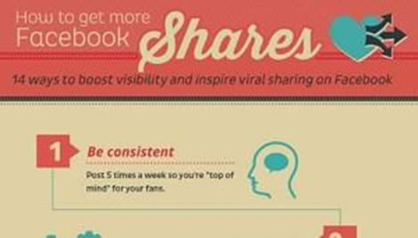 How To Get More Shares